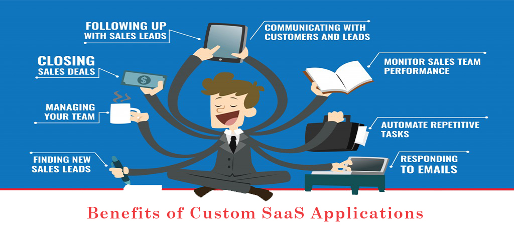 5-Reasons-why-to-choose-custom-saas-apps