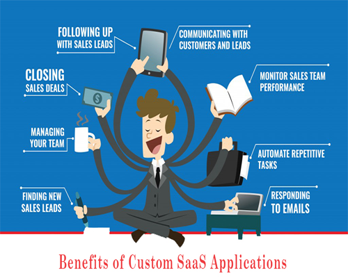 Benefits of Custom SaaS Apps
