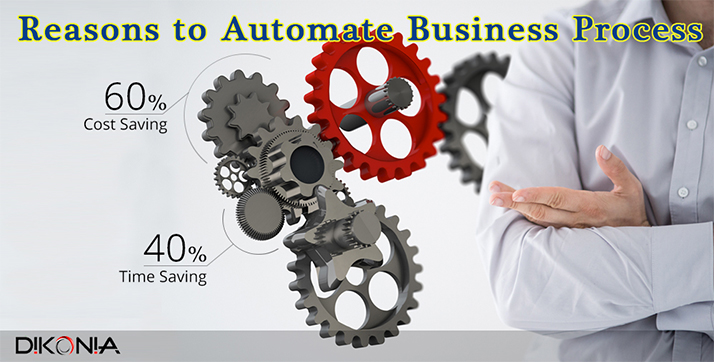 5-Reasons-Why-should-You-Automate-Your-Business-Process